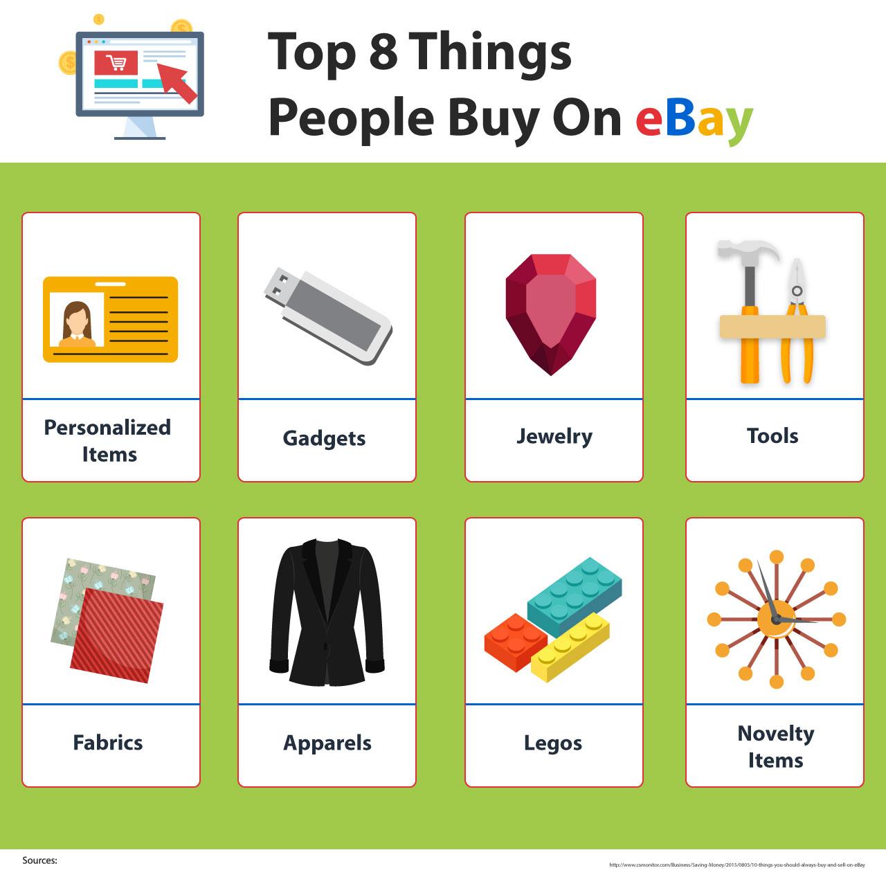 Things To Buy: Top 8 Things People Buy On EBay