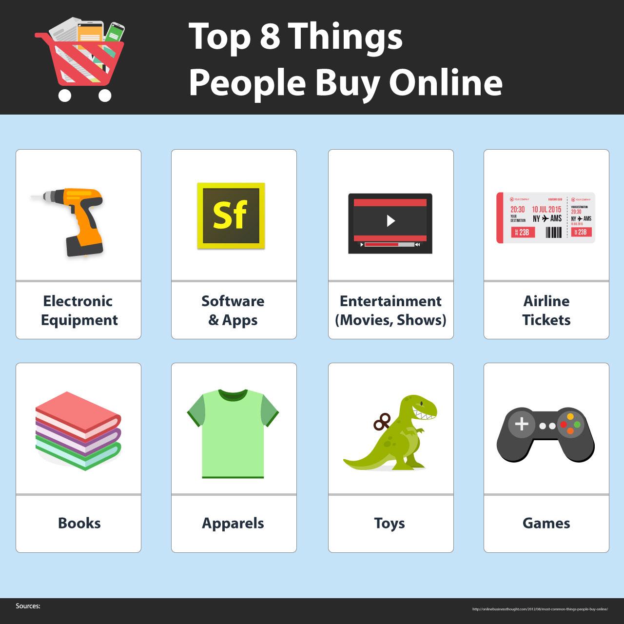 Things To Buy: Top 8 Things People Buy Online