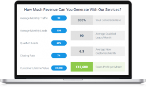 Get Your Free Website & Marketing ROI Report